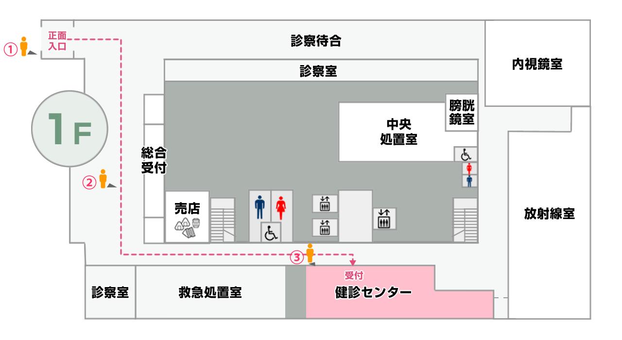 健診センターへの行き方(院内マップ)